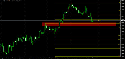 eurusd-h4-alpari-international3d255593118961c4.png